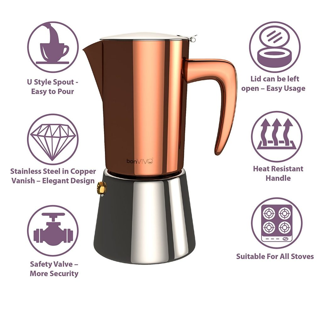 Características de la cafetera moka Bonvivo Intenca